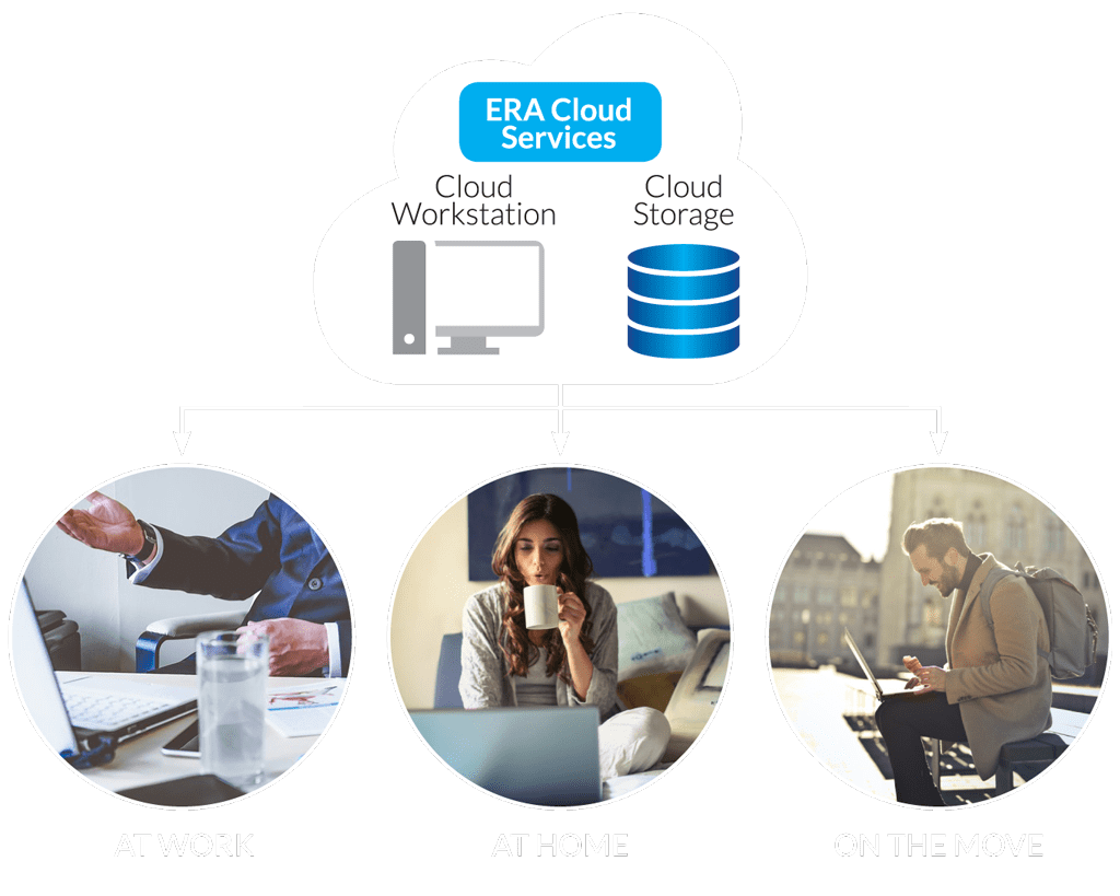 era cloud services